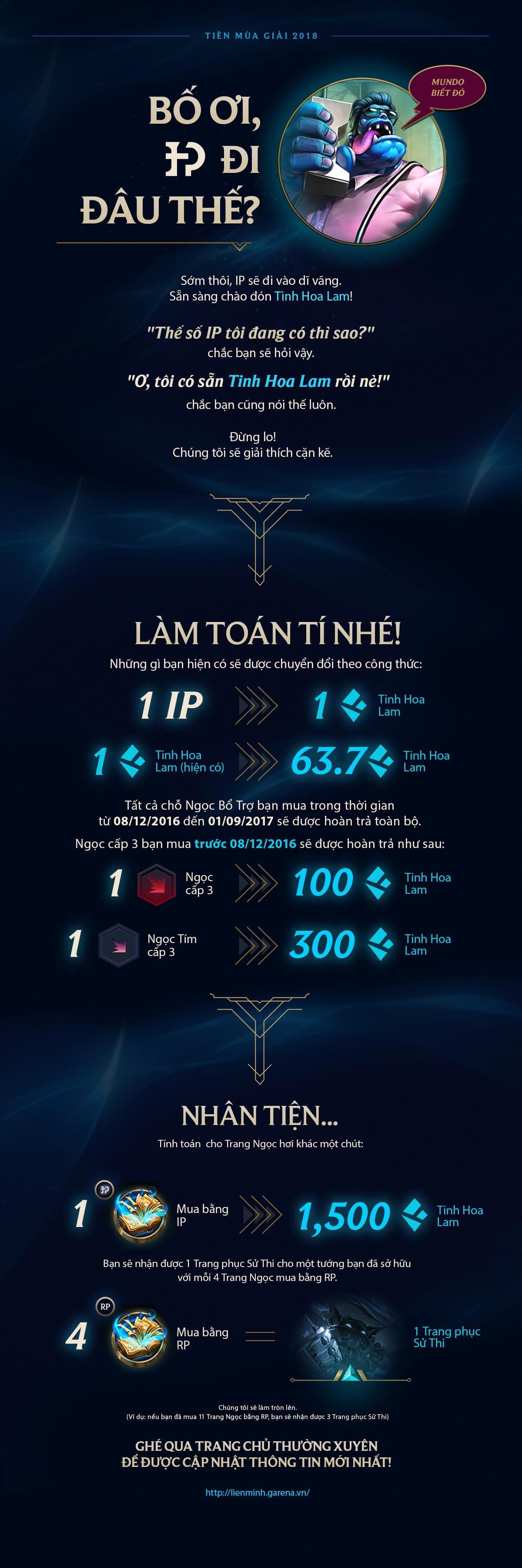 better rewards infographic